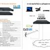 PEA 4HD1M (4HD To 1DVB T) Modulator HD
